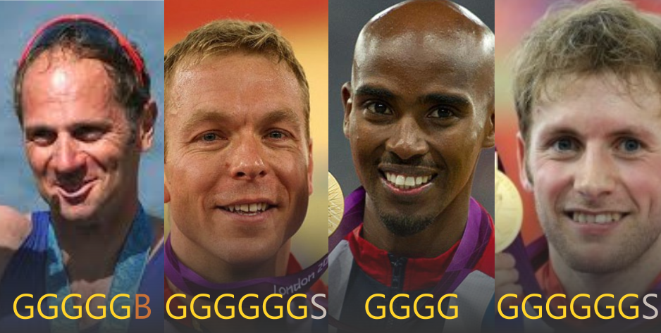 Britain's four leading male olympians and their medals