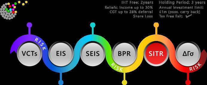 sitr-graphic